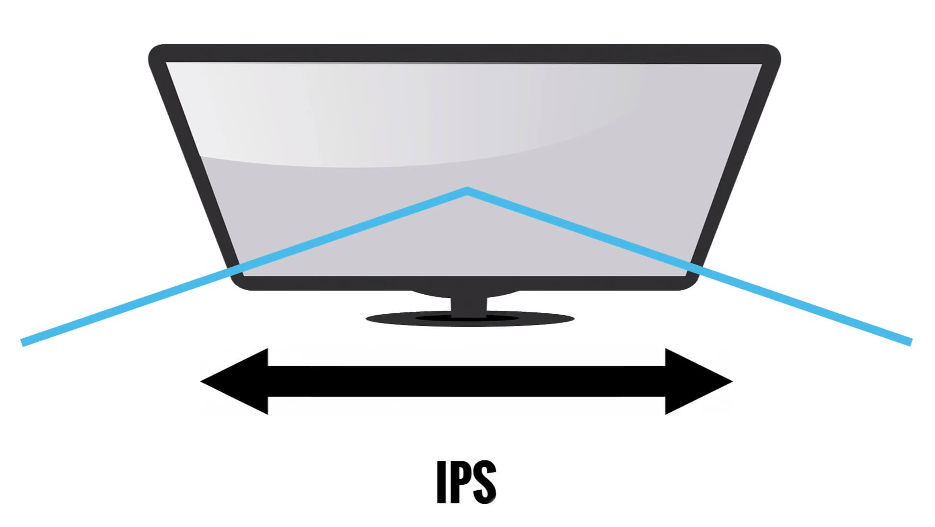 monitor panel IPS angulo